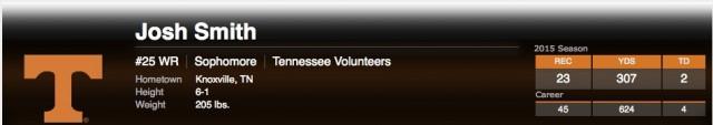 Josh Smith (Credit/Screenshot ESPN.com)