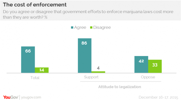 The Cost Of Enforcement