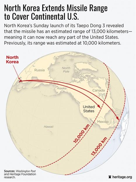 DS-north-korea-13000-km