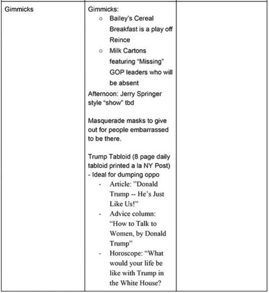 DNC Counter Convention Plan Sketch (Guccifer 2.0 via The Smoking Gun)