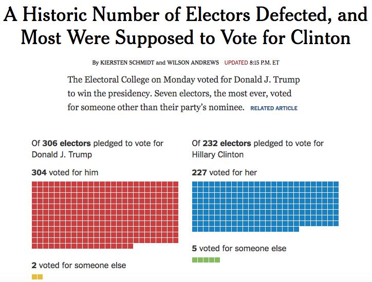 electors_defected
