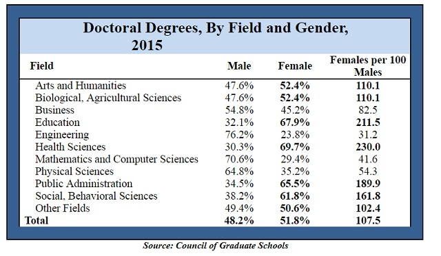table courtesy of American Enterprise Institute
