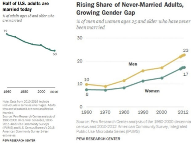 Images via Terry Brennan courtesy of Pew Research
