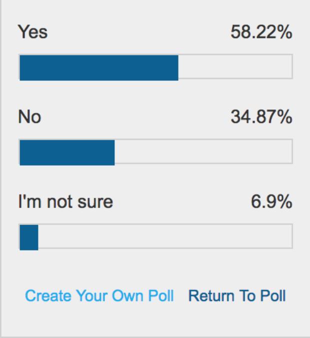 Poll screenshot via TVline