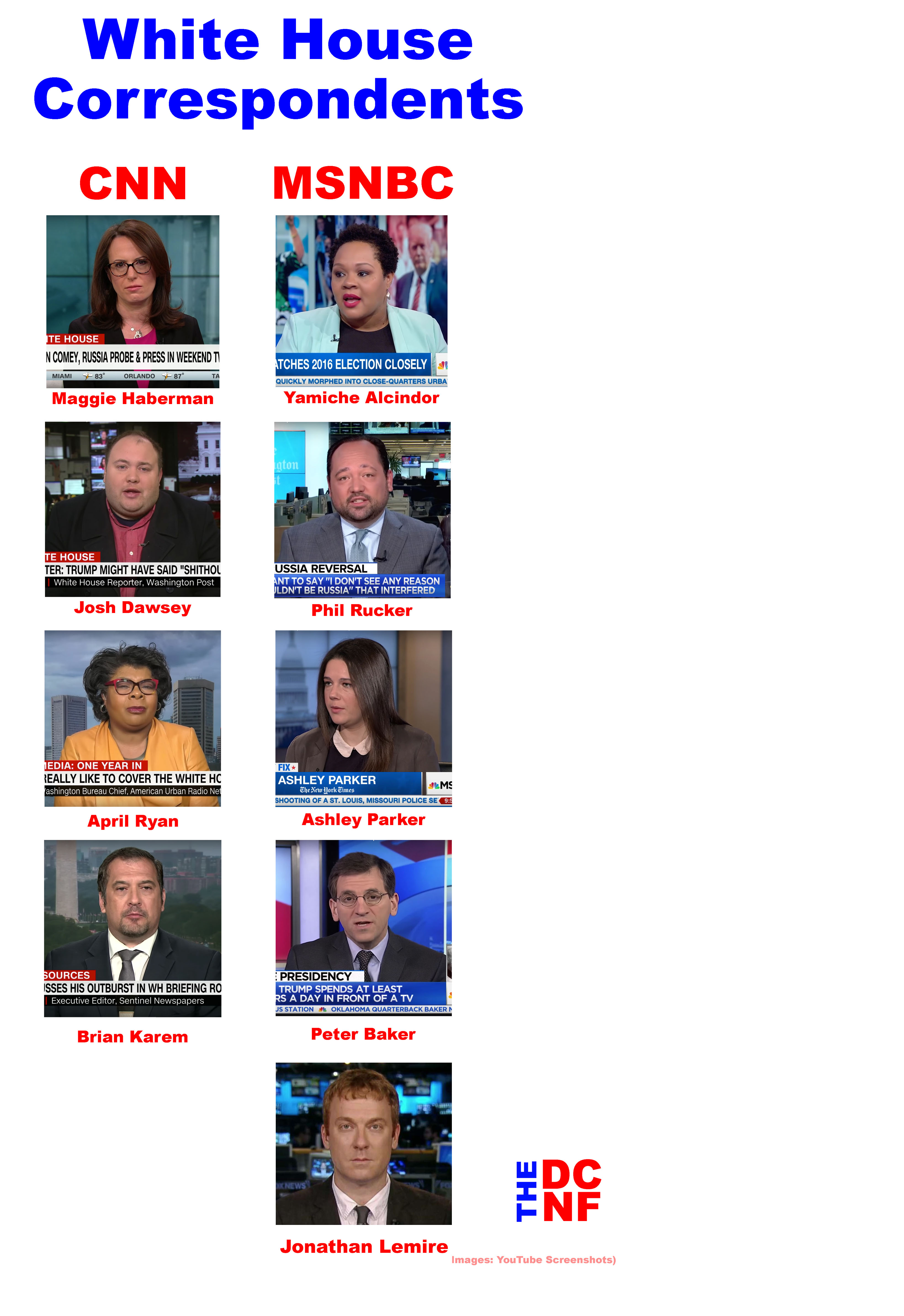 All the reporters who are also employees of CNN and MSNBC (TheDCNF)