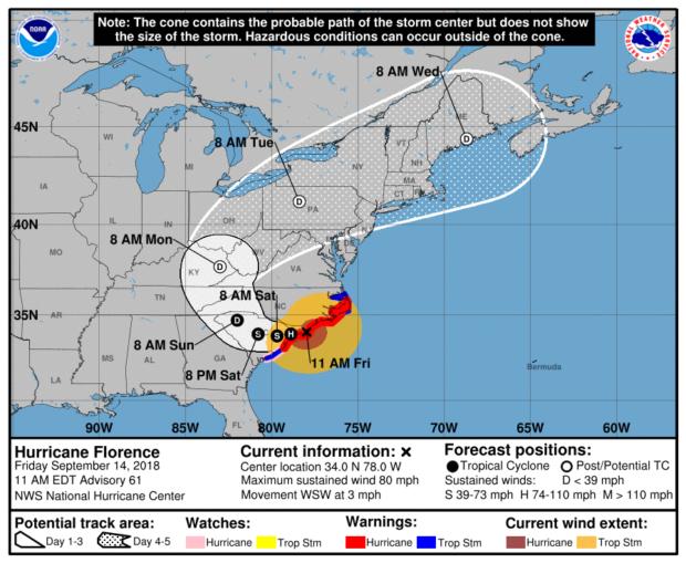 NHC Florence Forecast